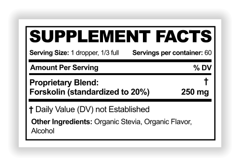 SUPPLEMENT FACTS SUPPLEMENT FACTS Serving Size: 1 dropper, 1/3 full Amount Per Serving % DV WL Servings per container: 60 Proprietary Blend:   Forskolin (standardized to 20%)               250 mg † Other Ingredients: Organic Stevia, Organic Flavor, Alcohol † Daily Value (DV) not Established